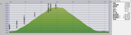 kenasiyama.jpg