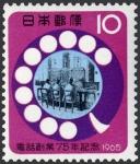 電話創業75年