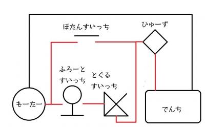 ビルジポンプ配線図
