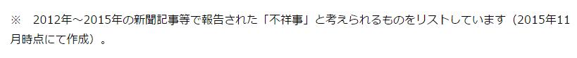 藤井ブログ変更