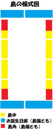 島模式図1