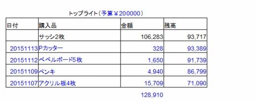 トップライト20151202