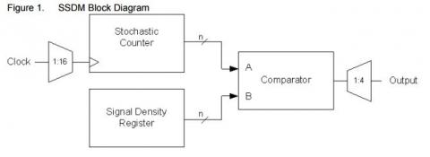 SSDM_Block_diagram.jpg