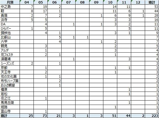 month_data.jpg