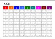 九九表テンプレート・フォーマット・雛形