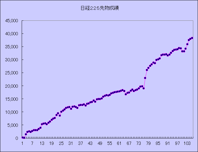 20151107102505f49.png