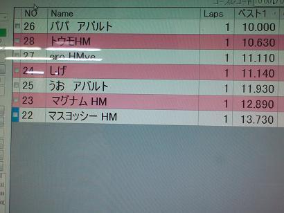 HI3G0dxgkdg001.jpg