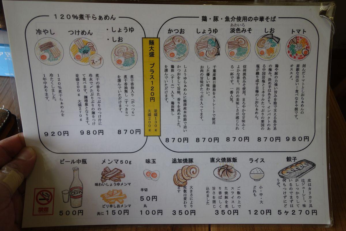 ちっきん7-3