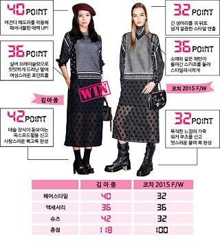kimajoongnews151010.jpg