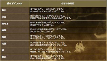 キャプチャ 10 16 saga3-a