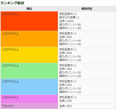 キャプチャ 10 23 saga11-a