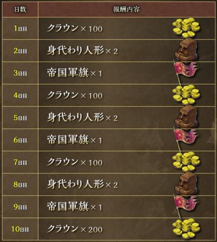 キャプチャ 10 29 saga70