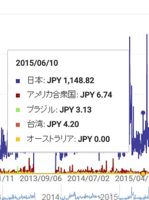 2015120903242765a.jpg