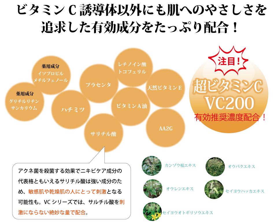 シーボディ VCシリーズ成分