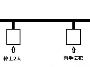 スカイライナー図
