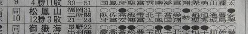 20151123・相撲09