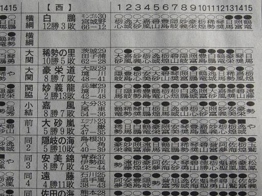 20151123・相撲07