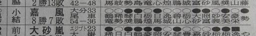 20151123・相撲10