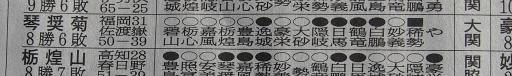 20151123・相撲11-1
